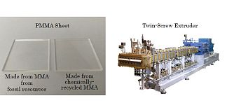 Sumitomo to build a pilot plant for PMMA recycling