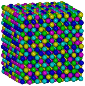 Atomic structure of the FCC of high entropy alloy Co-Cr-Fe-Mn-Ni.
