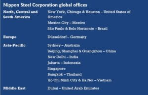 Nippon Steel Corporation Global Offices